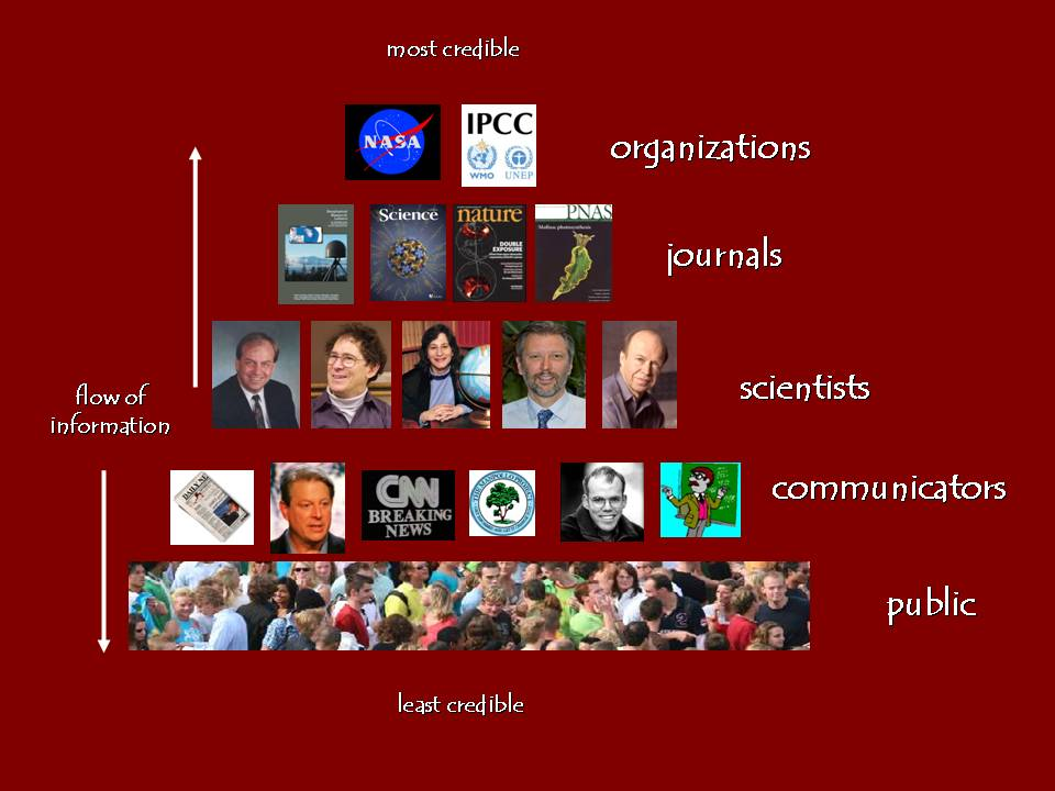 credibility-spectrum.jpg